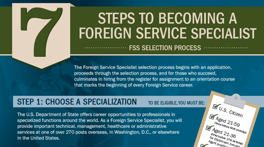Foreign service officer test essay questions