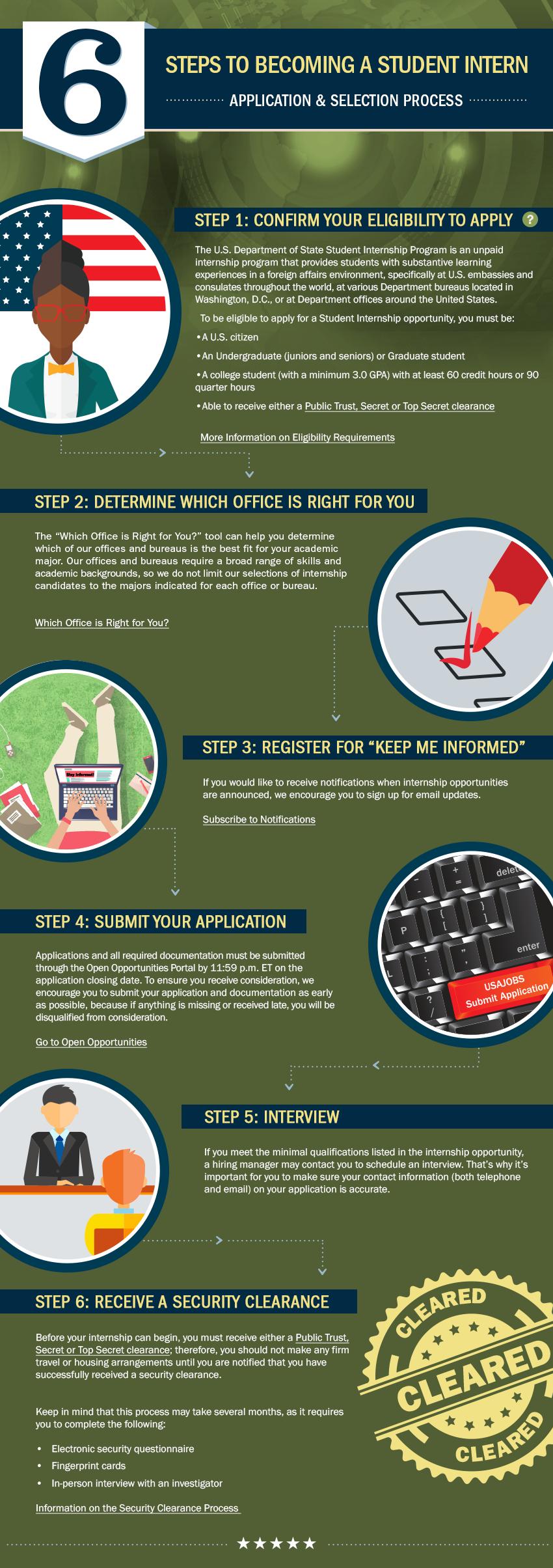 Student Internship Selection Process - Careers